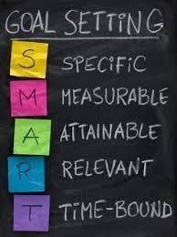 SMART goal setting model