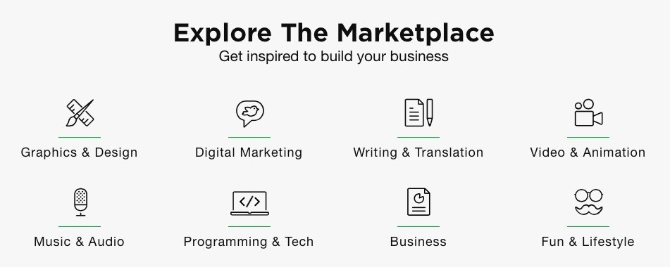 Explore the marketplace at Fiverr