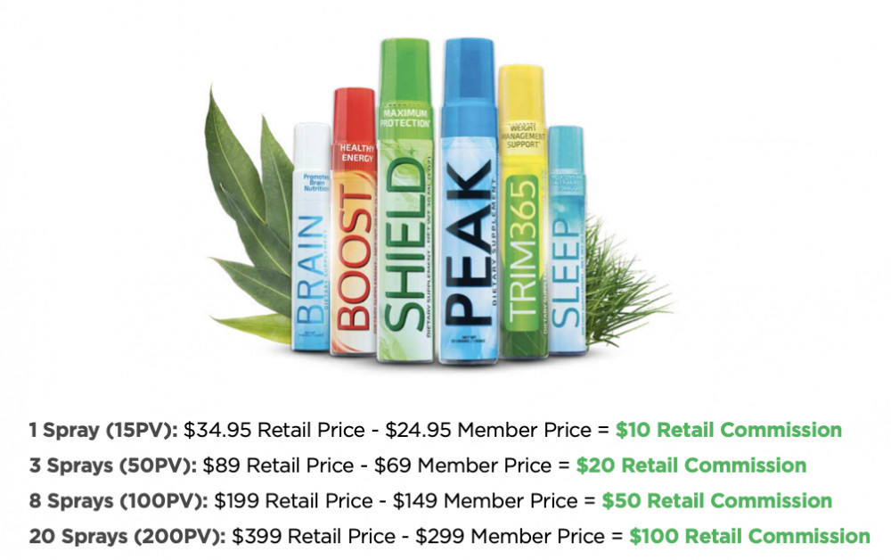 HempWorx Review - example of retail commissions