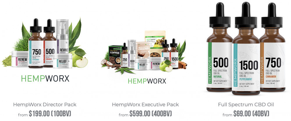 What is HempWorxs CDB About? Products and Prices